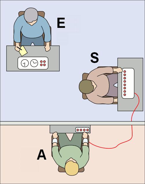 Expérience_de_Milgram